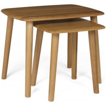 Monica Nest of 2 Tables